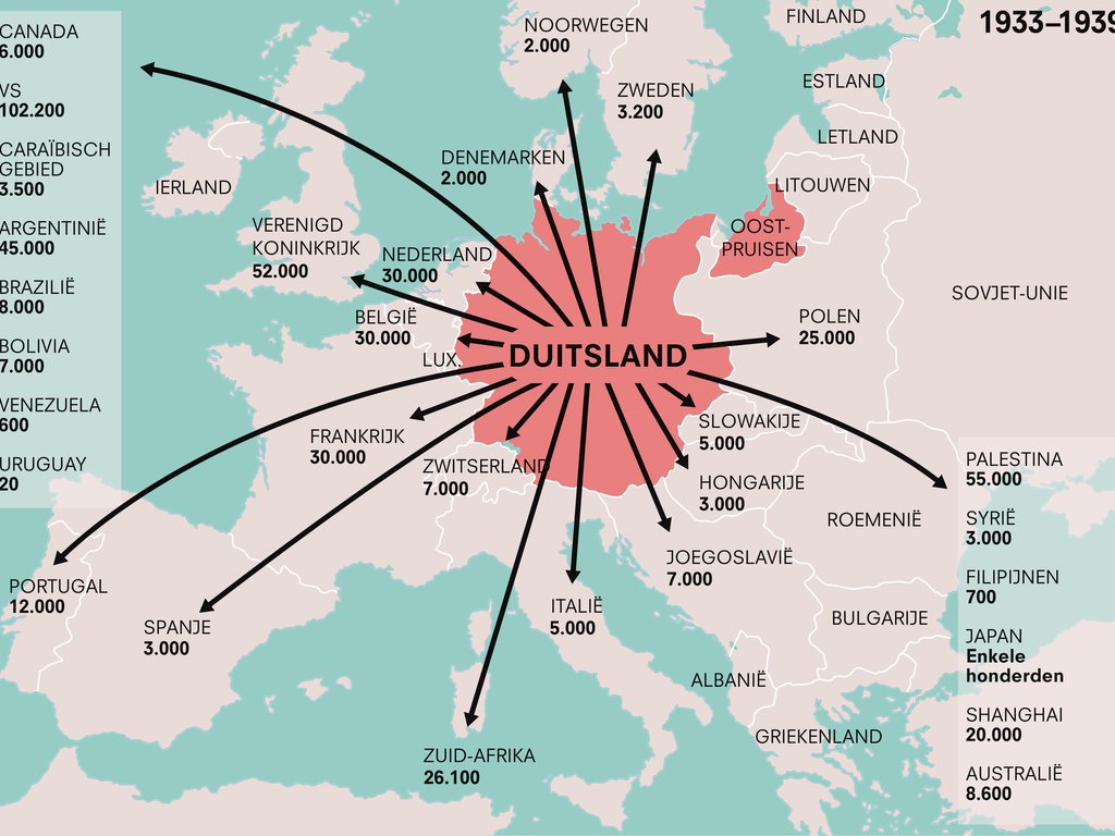 Jewish emigration, 1933-1942